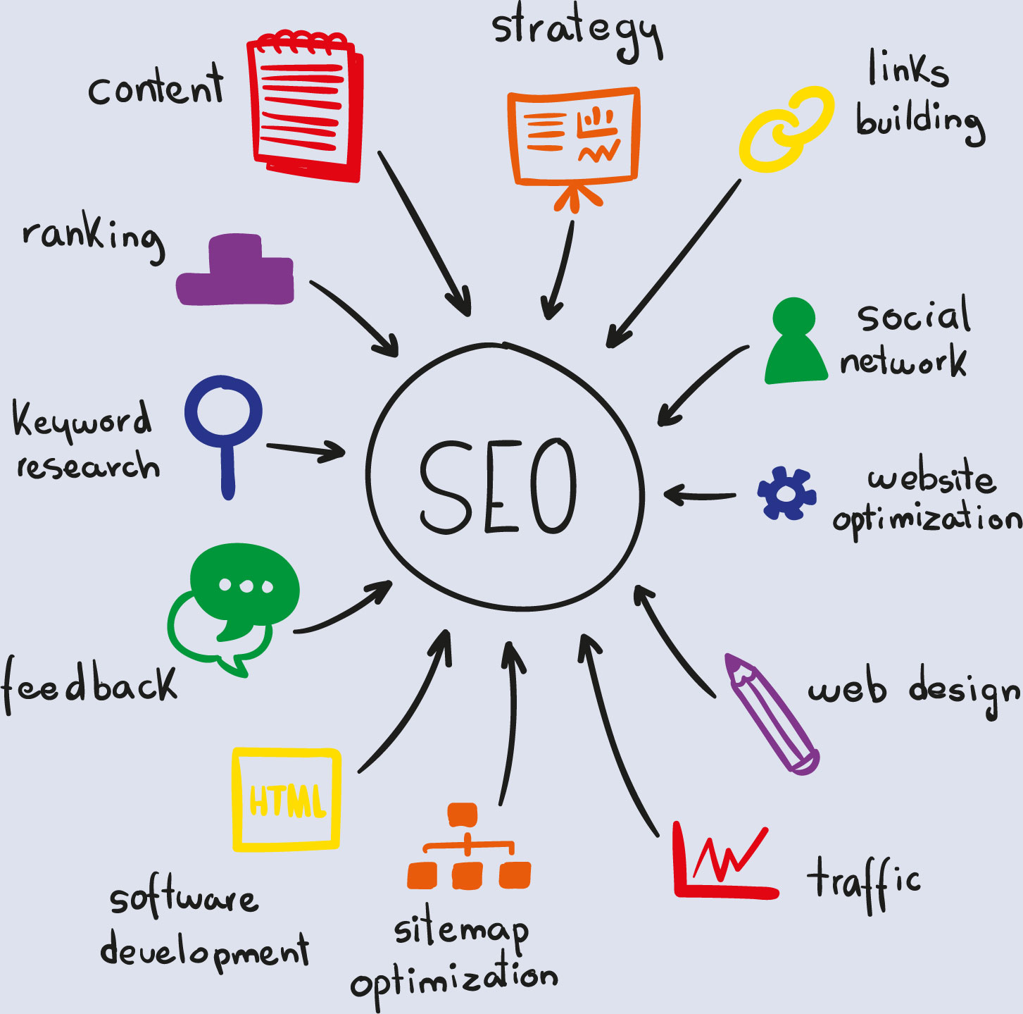 SEO Services Singapore | SEO Service in Singapore